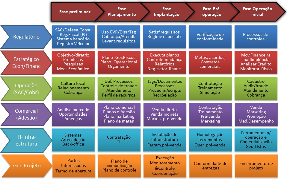 Projeto PEX_PERU